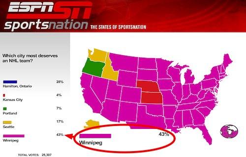 ESPN NHL Winnipeg Poll